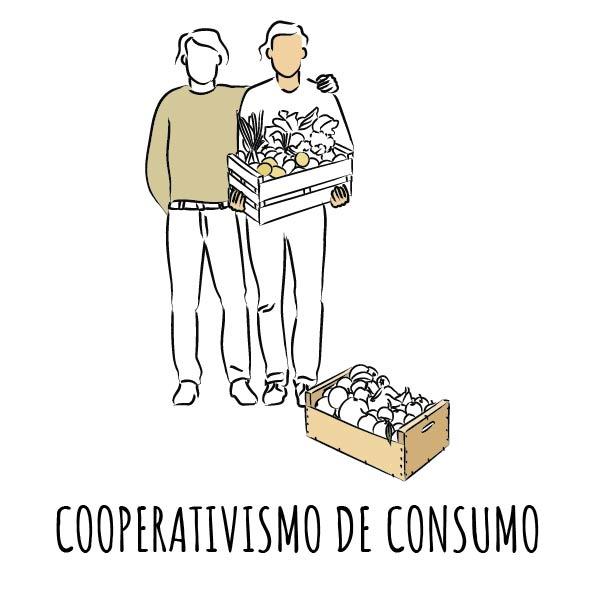Cooperativismo de consumo Fonte: waitala.com